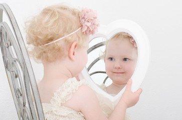 Der Blick in den Spiegel